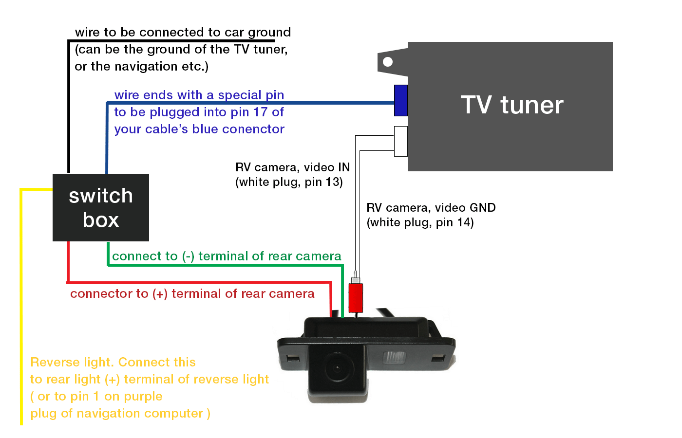 Module amplifier professional bmw e38 e39 e46 x5 e53 bmw - Here S An Illustration